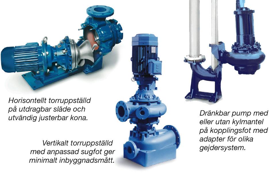 hidrostal_pumpar_ny